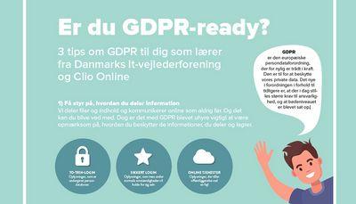 Er du GDPR-ready? Se og download plakaten
